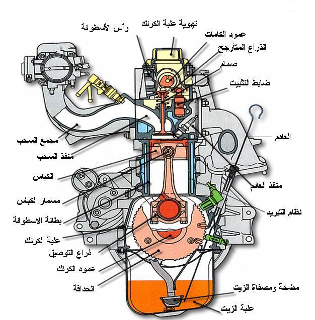 كتاب صيانة محركات الديزل