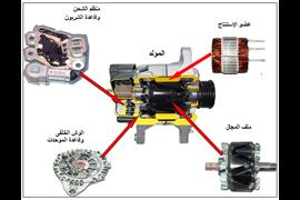 نظام الشحن فى السيارة الدينموcharging System