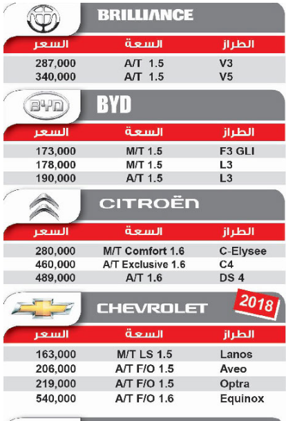 قبل أيام من ارتفاع أسعار الوقود ...صعود جديد بأسعار جميع السيارات الجديدة 2018